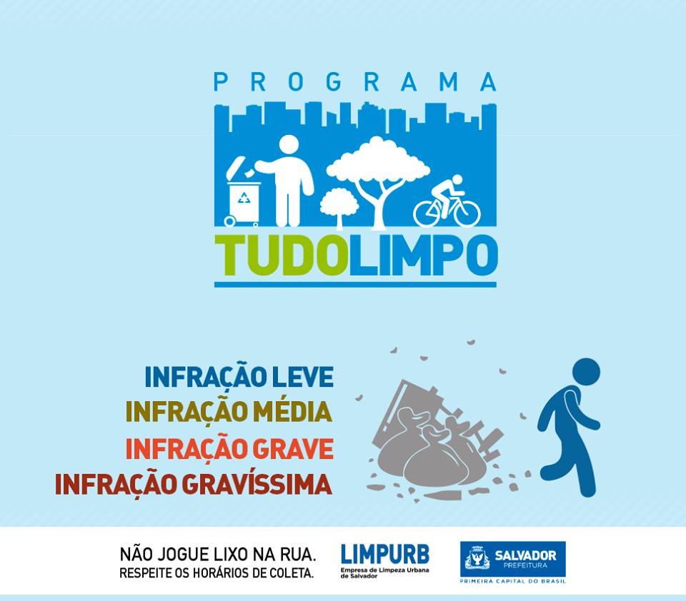 Salvador: programa Tudo Limpo